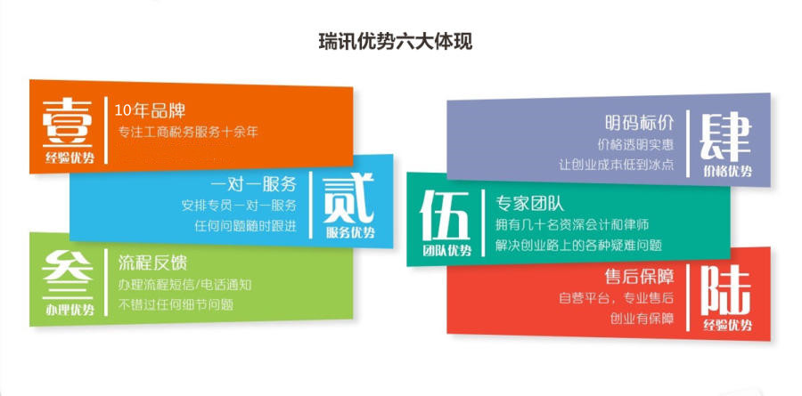 广州代办注册内资公司流程费用
