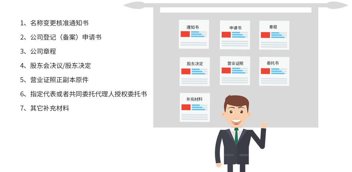 广州代办公司名称变更流程和费用
