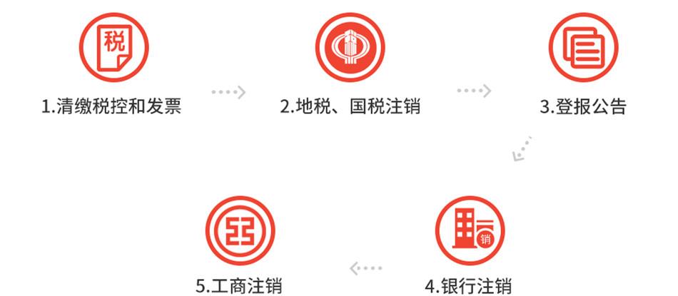 广州代理公司注销流程及费用