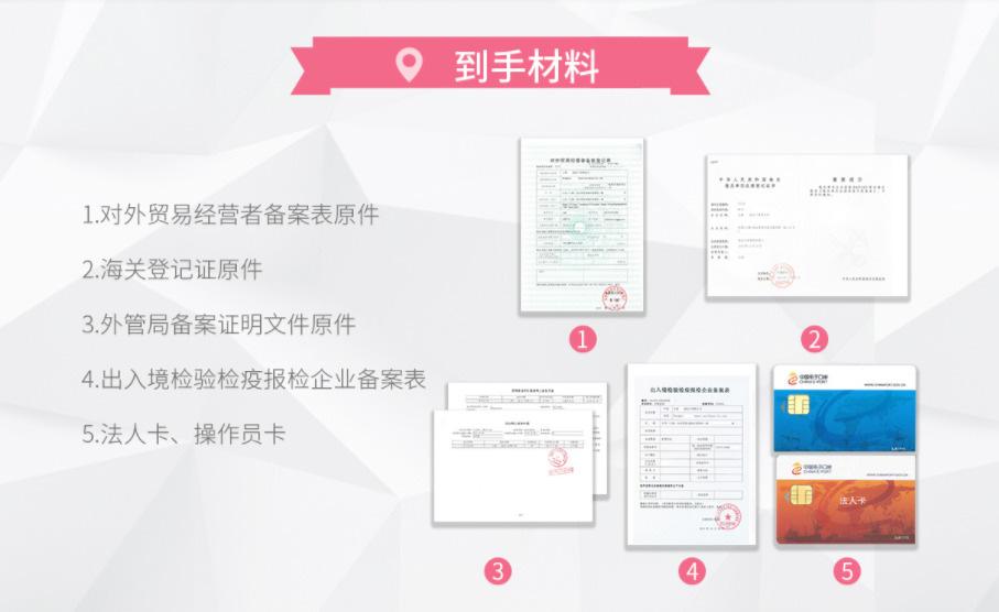 广州进出口经营权办理,广州进出口权代办费用流程条件