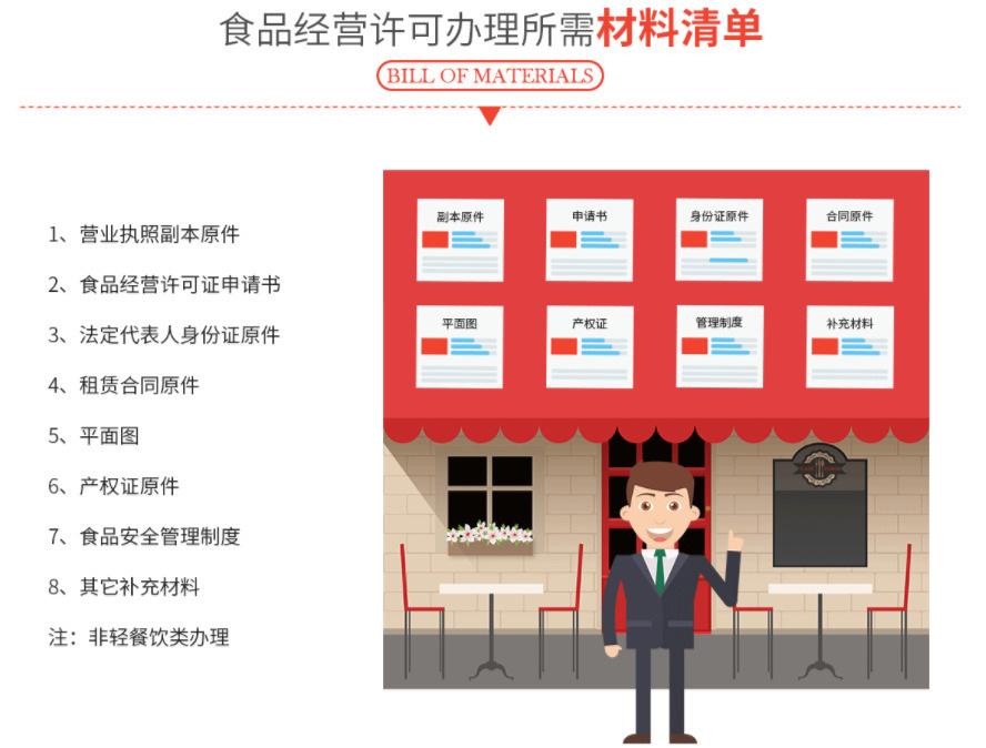 广州食品经营许可证办理,广州食品流通许可证代办流程费用和条件